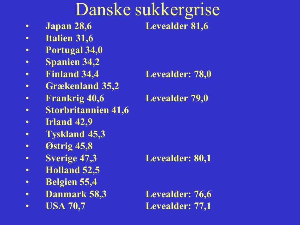Danske sukkergrise Japan 28,6 Levealder 81,6 Italien 31,6