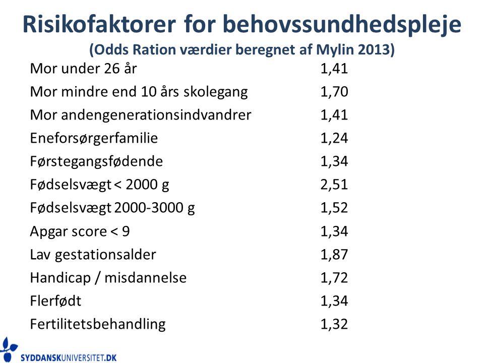 Risikofaktorer for behovssundhedspleje (Odds Ration værdier beregnet af Mylin 2013)