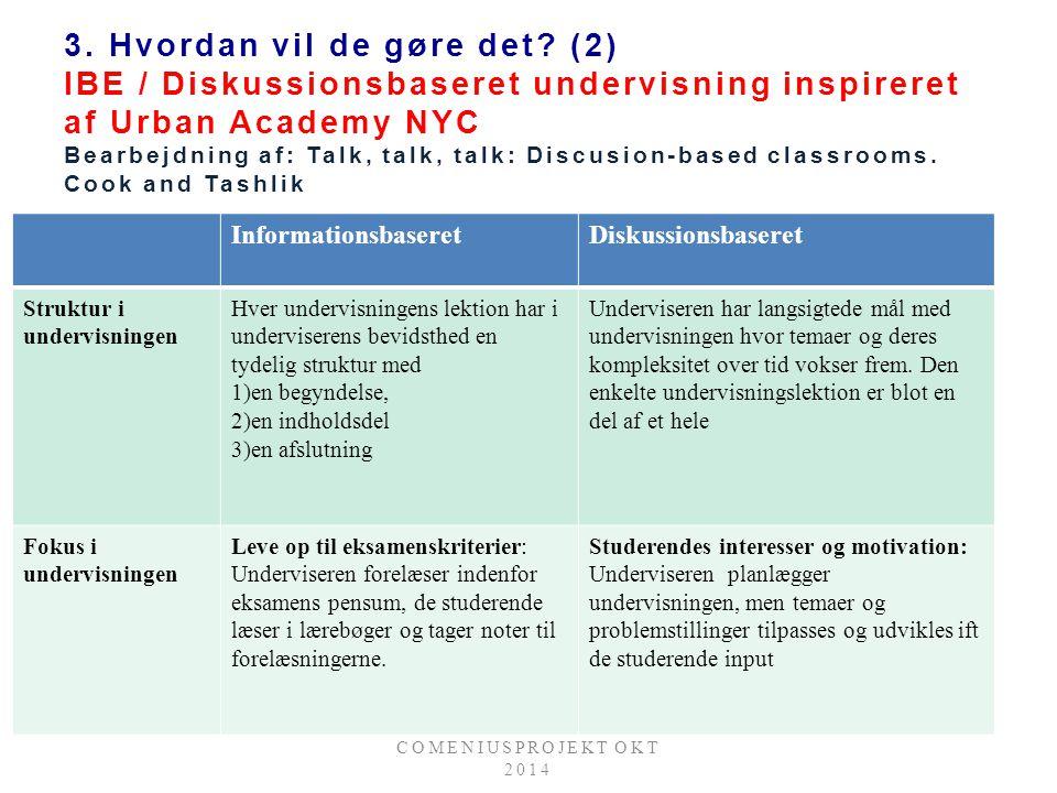 3. Hvordan vil de gøre det (2) IBE / Diskussionsbaseret undervisning inspireret af Urban Academy NYC Bearbejdning af: Talk, talk, talk: Discusion-based classrooms. Cook and Tashlik