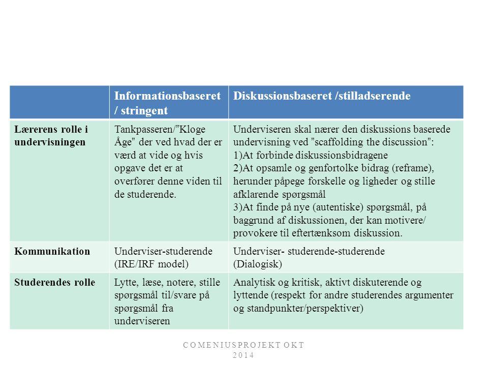 Informationsbaseret/ stringent Diskussionsbaseret /stilladserende