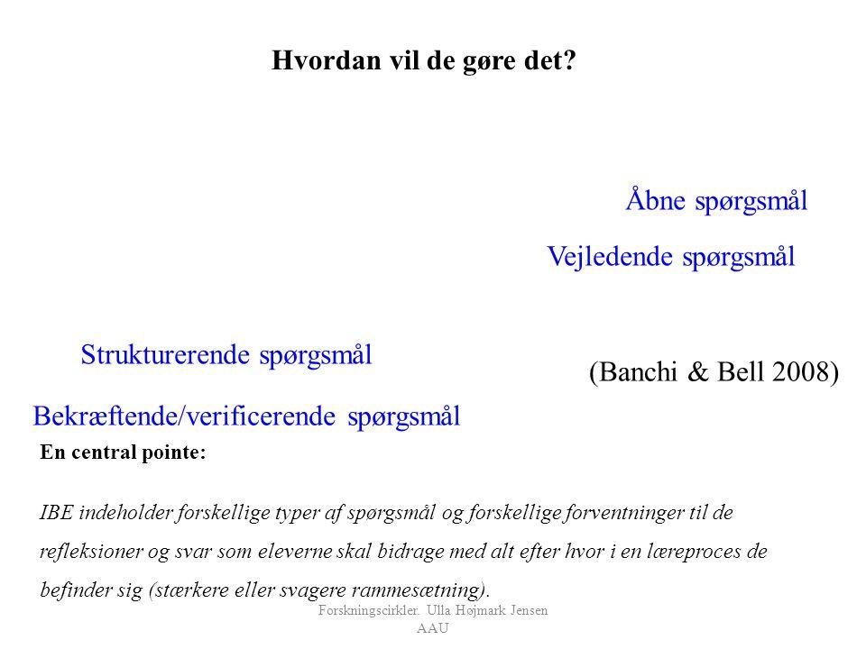 Forskningscirkler. Ulla Højmark Jensen AAU