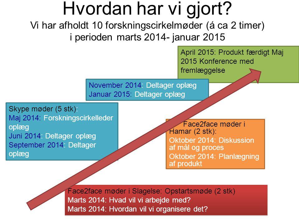 Hvordan har vi gjort Vi har afholdt 10 forskningscirkelmøder (á ca 2 timer) i perioden marts 2014- januar 2015