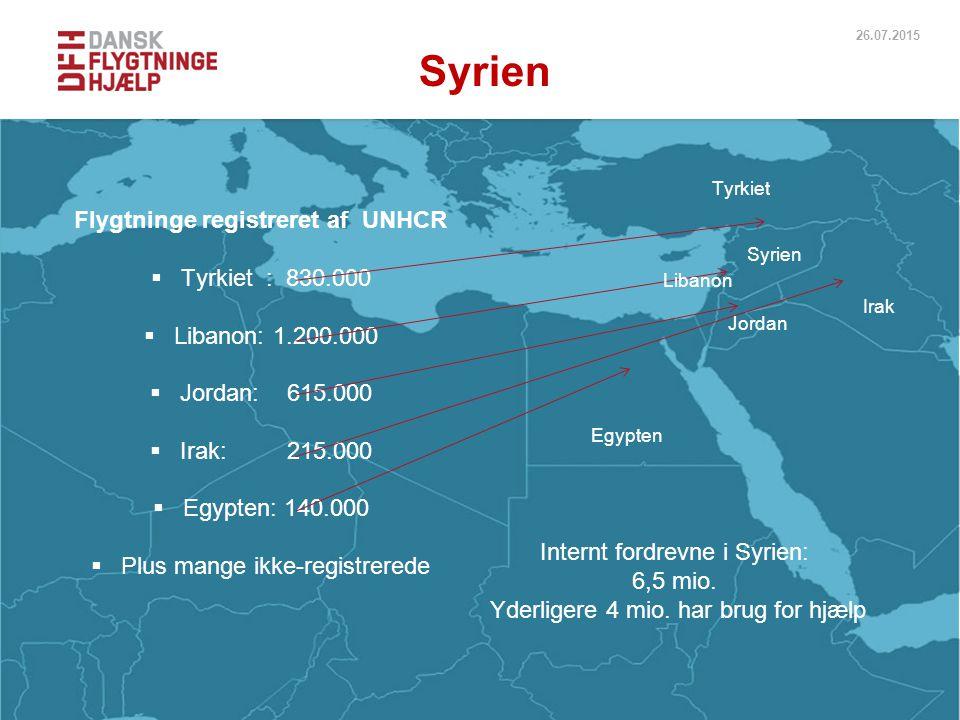Flygtninge registreret af UNHCR