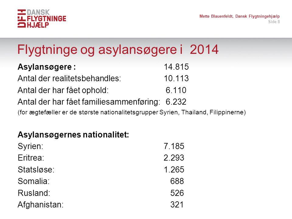 Flygtninge og asylansøgere i 2014