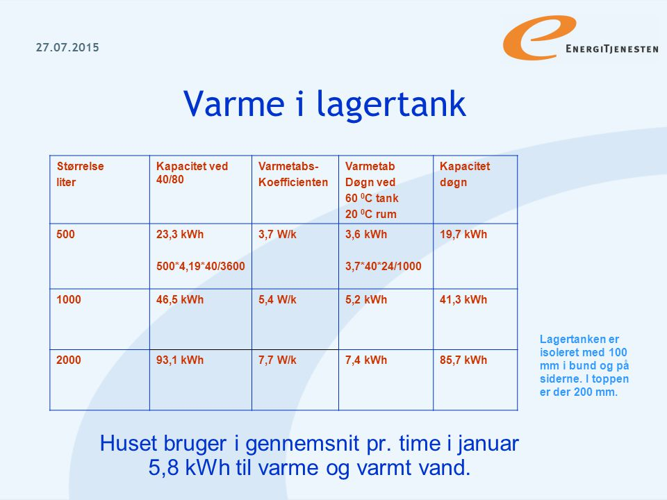 18.04.2017 Varme i lagertank. Størrelse. liter. Kapacitet ved 40/80. Varmetabs- Koefficienten.