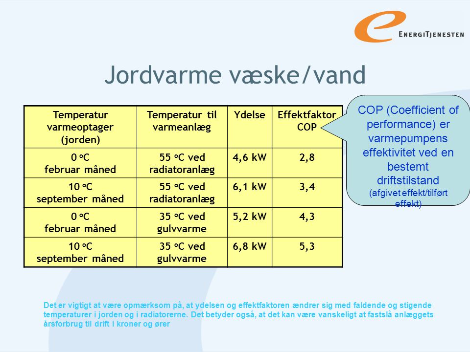 Temperatur varmeoptager (jorden) Temperatur til varmeanlæg