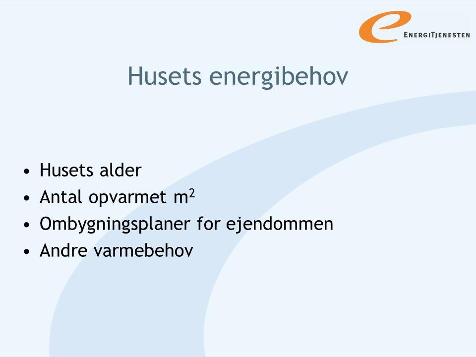 Husets energibehov Husets alder Antal opvarmet m2