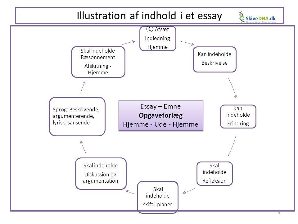 Argumentative essay exam questions photo 1