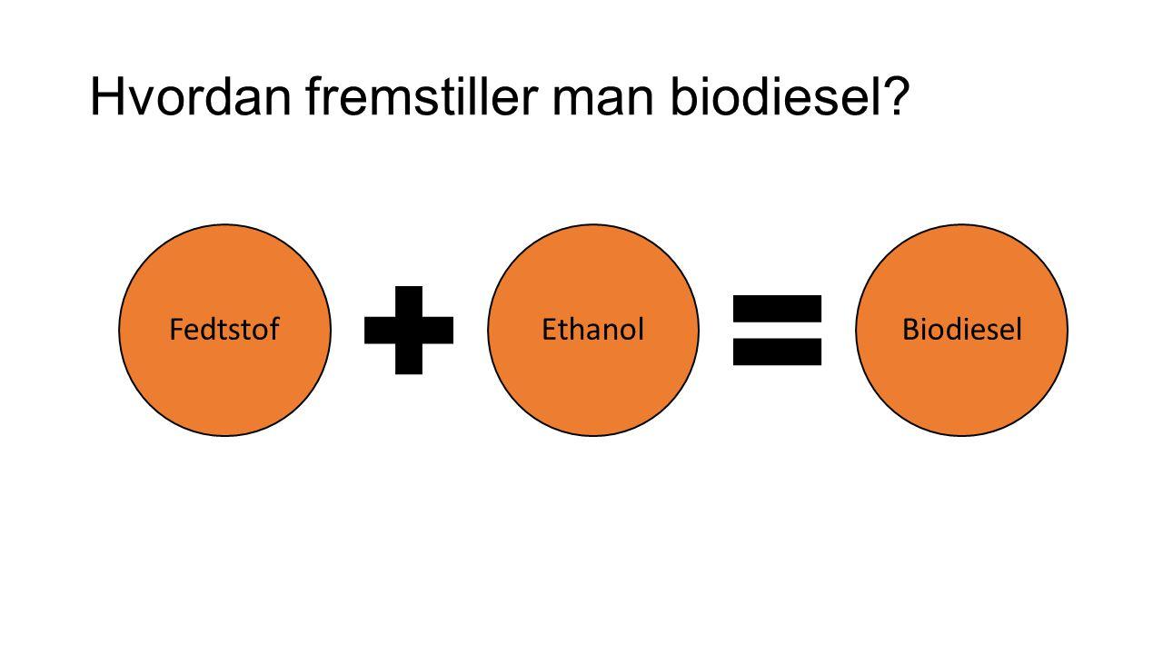 Hvordan fremstiller man biodiesel