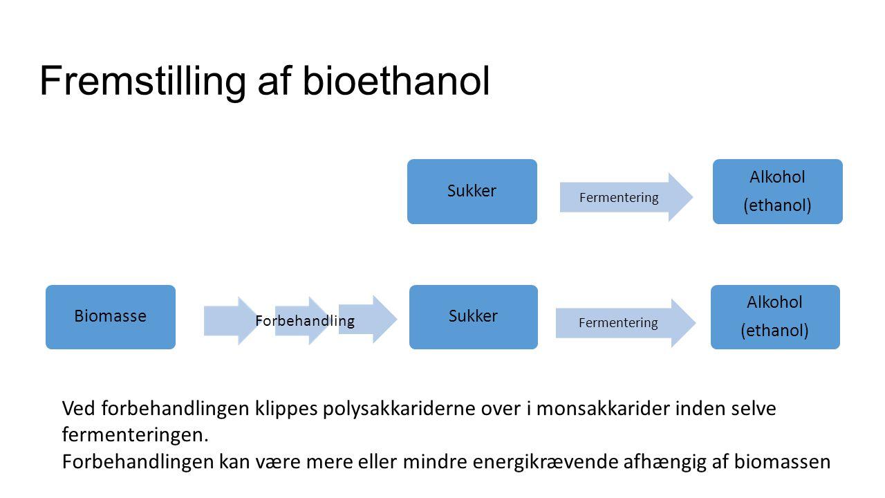 Fremstilling af bioethanol