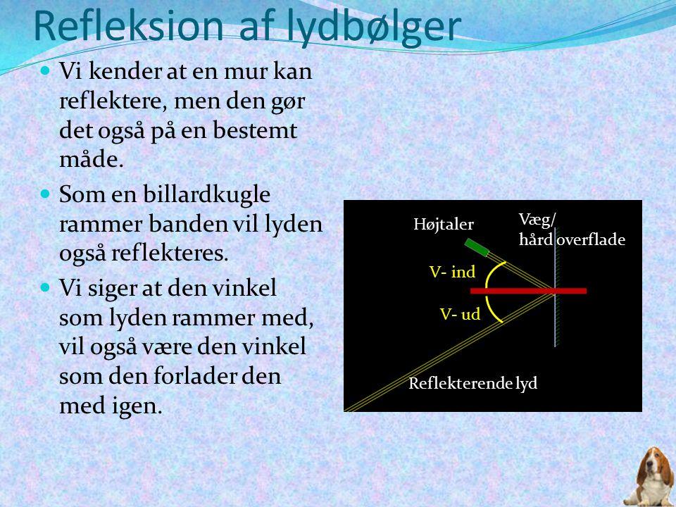 Refleksion af lydbølger