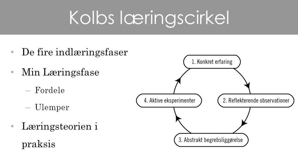 Kolbs læringscirkel De fire indlæringsfaser Min Læringsfase