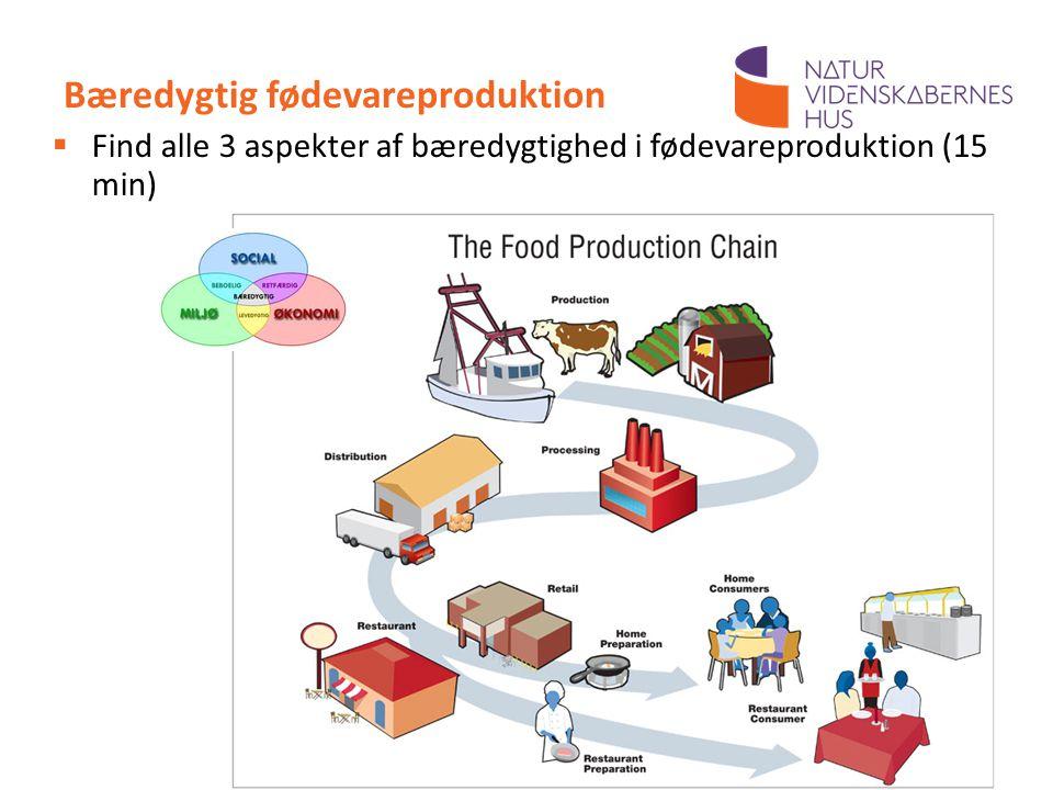 Bæredygtig fødevareproduktion