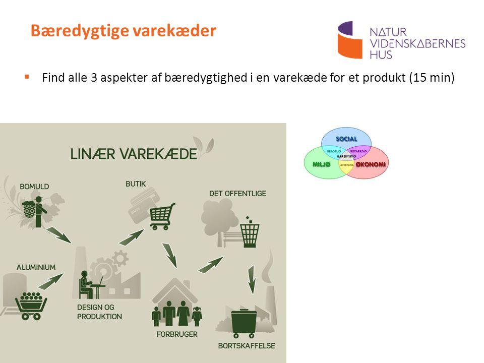 Bæredygtige varekæder