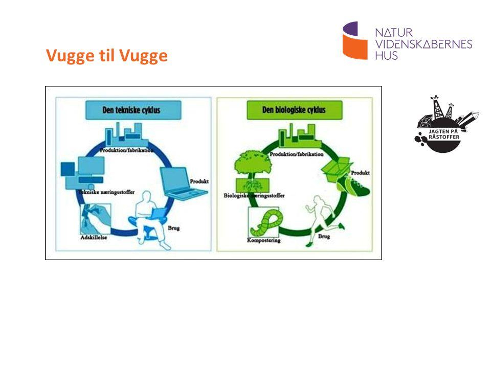 Vugge til Vugge 5 min. Vugge til Vugge er en ny måde at se på produktion.