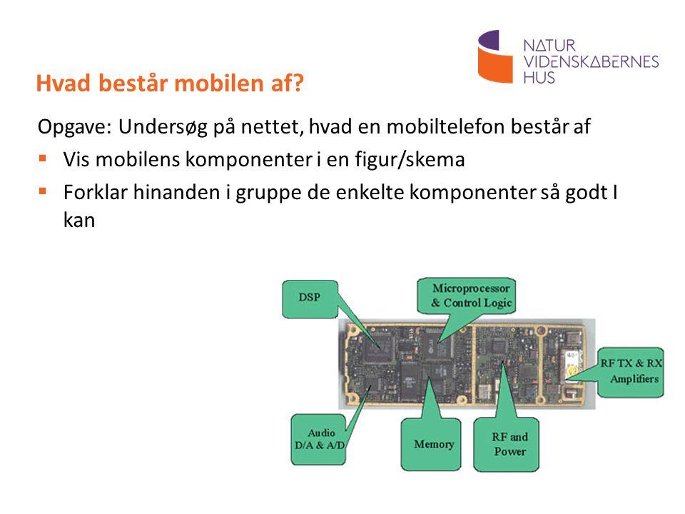 Hvad består mobilen af Opgave: Undersøg på nettet, hvad en mobiltelefon består af. Vis mobilens komponenter i en figur/skema.