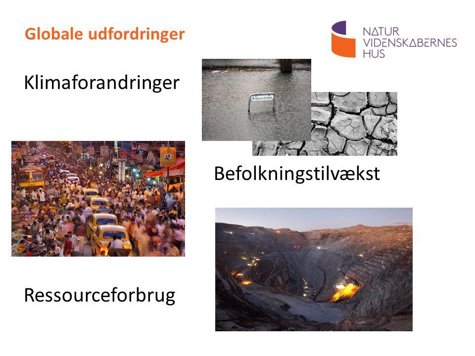 Klimaforandringer Befolkningstilvækst Ressourceforbrug