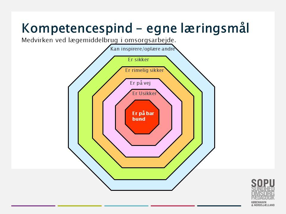 Kompetencespind – egne læringsmål Medvirken ved lægemiddelbrug i omsorgsarbejde.