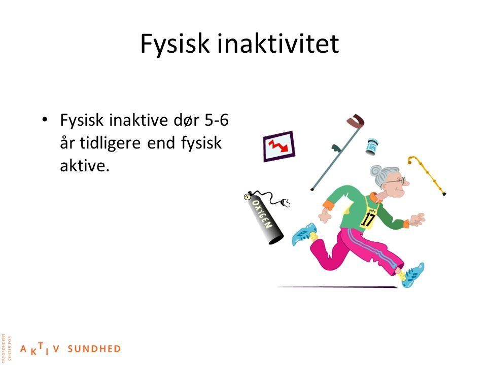 Fysisk inaktivitet Fysisk inaktive dør 5-6 år tidligere end fysisk aktive.
