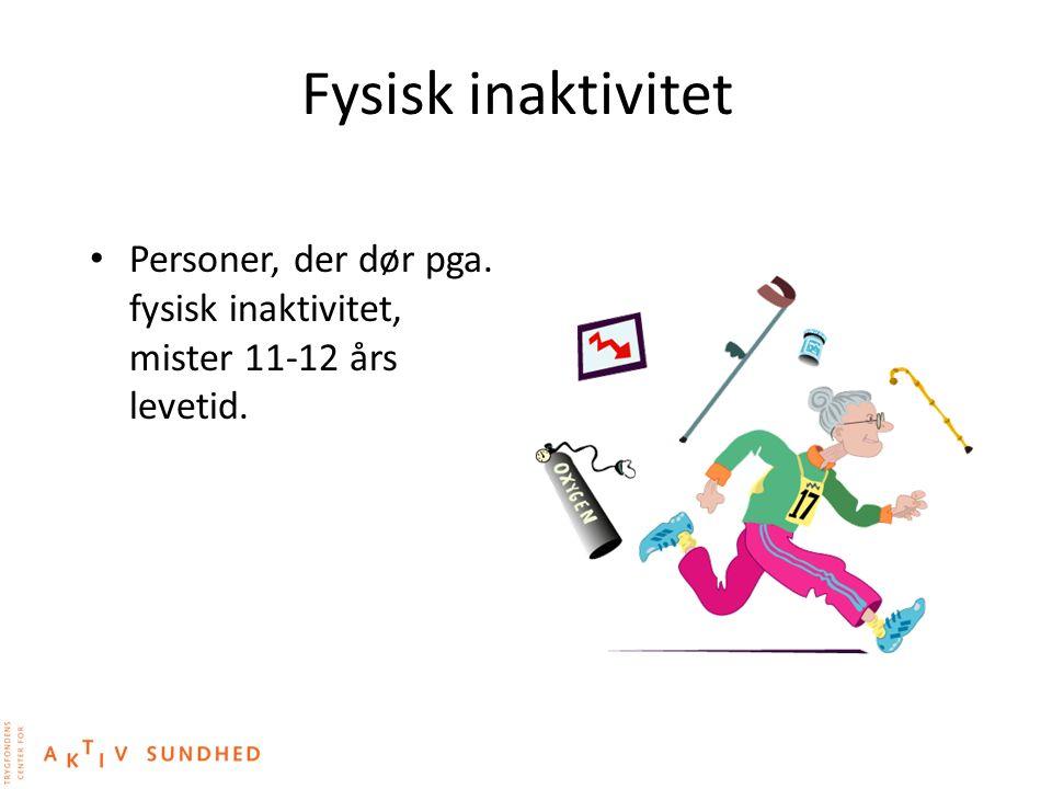 Fysisk inaktivitet Personer, der dør pga. fysisk inaktivitet, mister 11-12 års levetid.