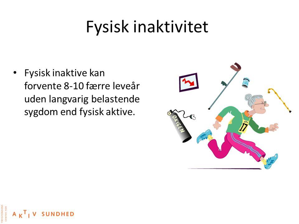 Fysisk inaktivitet Fysisk inaktive kan forvente 8-10 færre leveår uden langvarig belastende sygdom end fysisk aktive.