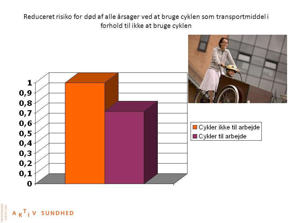 Reduceret risiko for død af alle årsager ved at bruge cyklen som transportmiddel i forhold til ikke at bruge cyklen