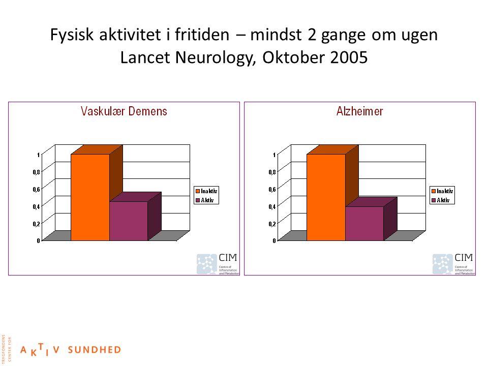 Fysisk aktivitet i fritiden – mindst 2 gange om ugen Lancet Neurology, Oktober 2005