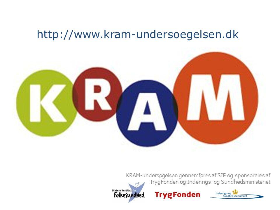 http://www.kram-undersoegelsen.dk KRAM-undersøgelsen gennemføres af SIF og sponsoreres af TrygFonden og Indenrigs- og Sundhedsministeriet.