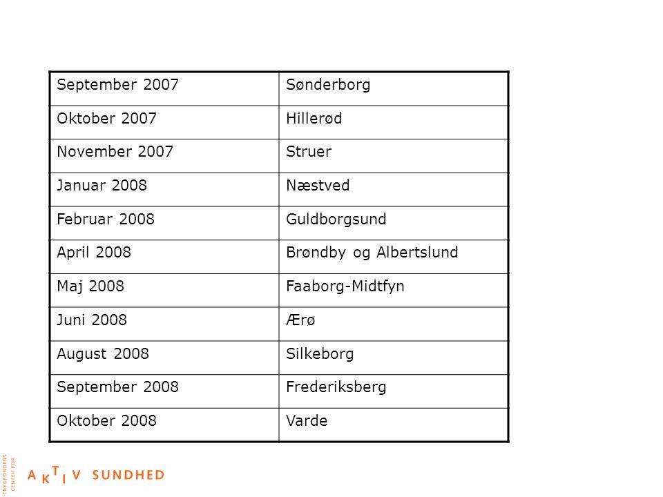 September 2007 Sønderborg. Oktober 2007. Hillerød. November 2007. Struer. Januar 2008. Næstved.