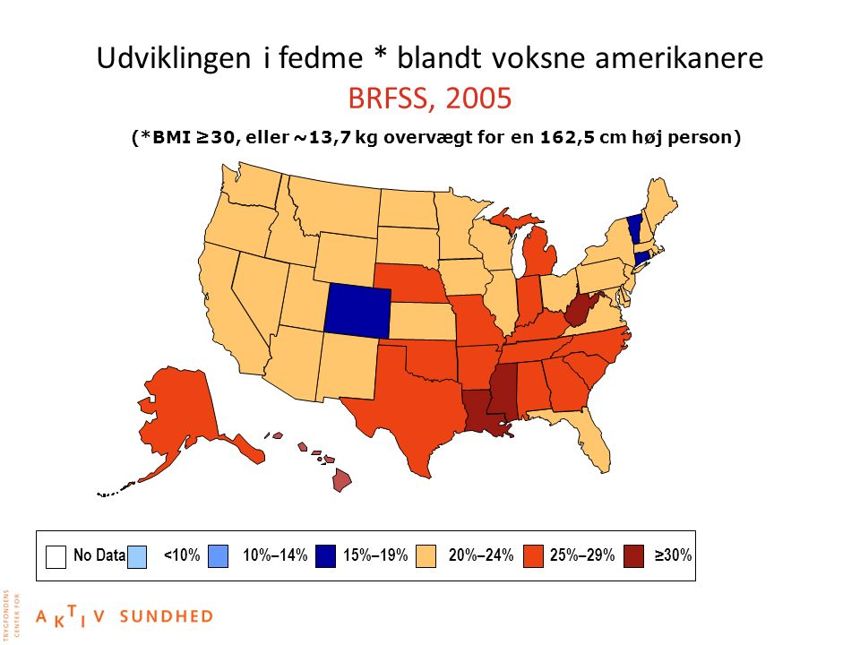 Udviklingen i fedme * blandt voksne amerikanere BRFSS, 2005