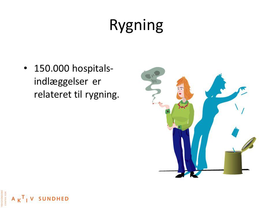 Rygning 150.000 hospitals-indlæggelser er relateret til rygning.