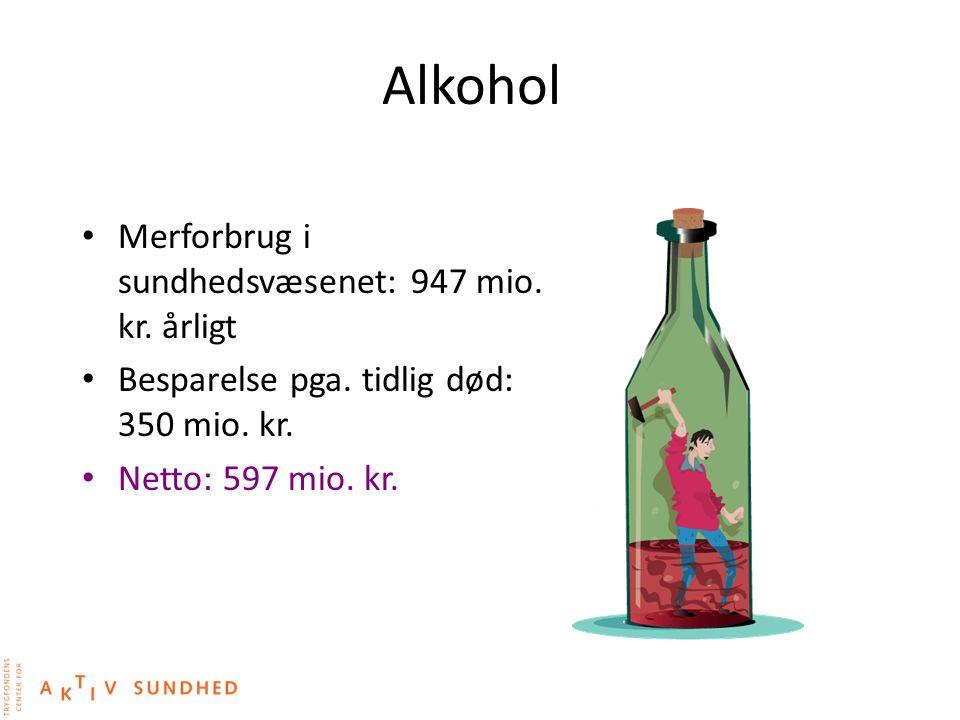 Alkohol Merforbrug i sundhedsvæsenet: 947 mio. kr. årligt