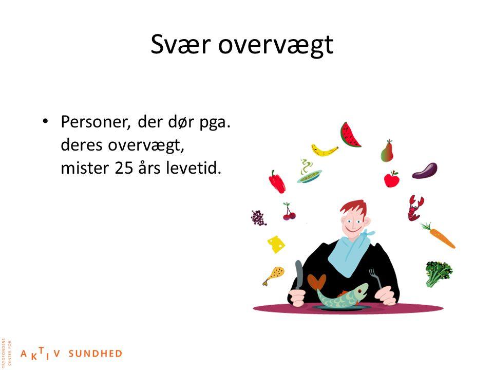 Svær overvægt Personer, der dør pga. deres overvægt, mister 25 års levetid.