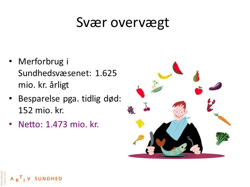 Svær overvægt Merforbrug i Sundhedsvæsenet: 1.625 mio. kr. årligt