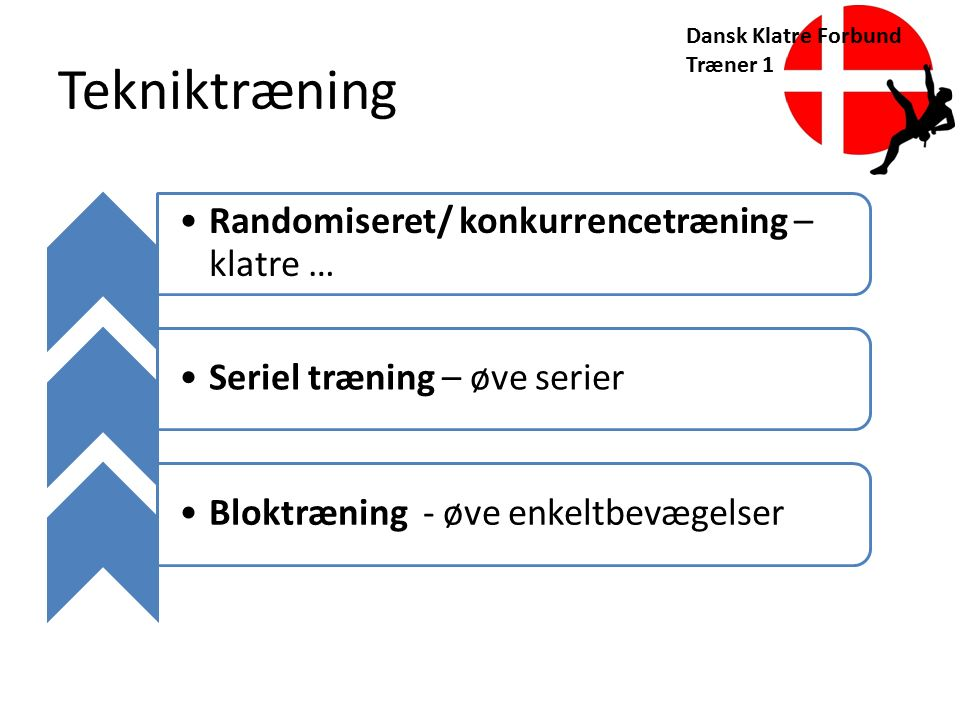 Tekniktræning Randomiseret/ konkurrencetræning – klatre …
