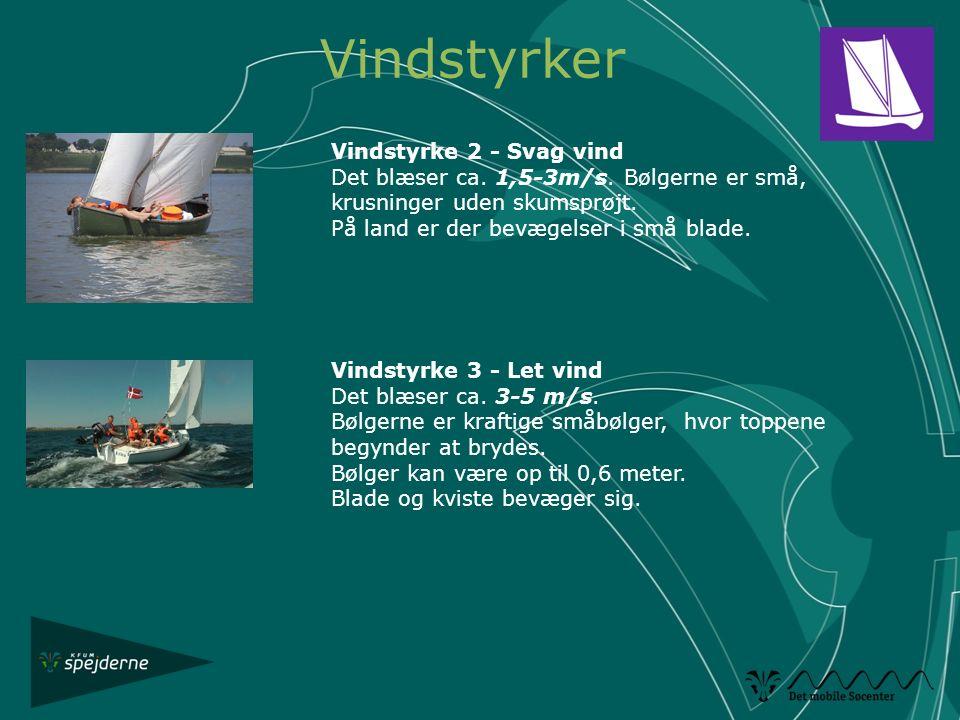 Vindstyrker Vindstyrke 2 - Svag vind