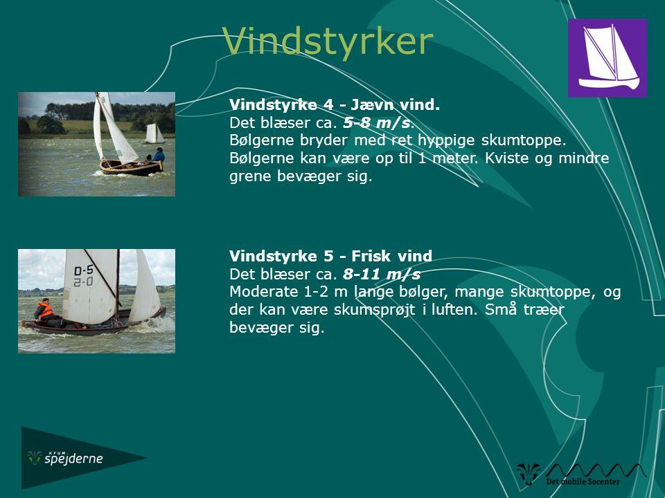 Vindstyrker Vindstyrke 4 - Jævn vind. Det blæser ca. 5-8 m/s.