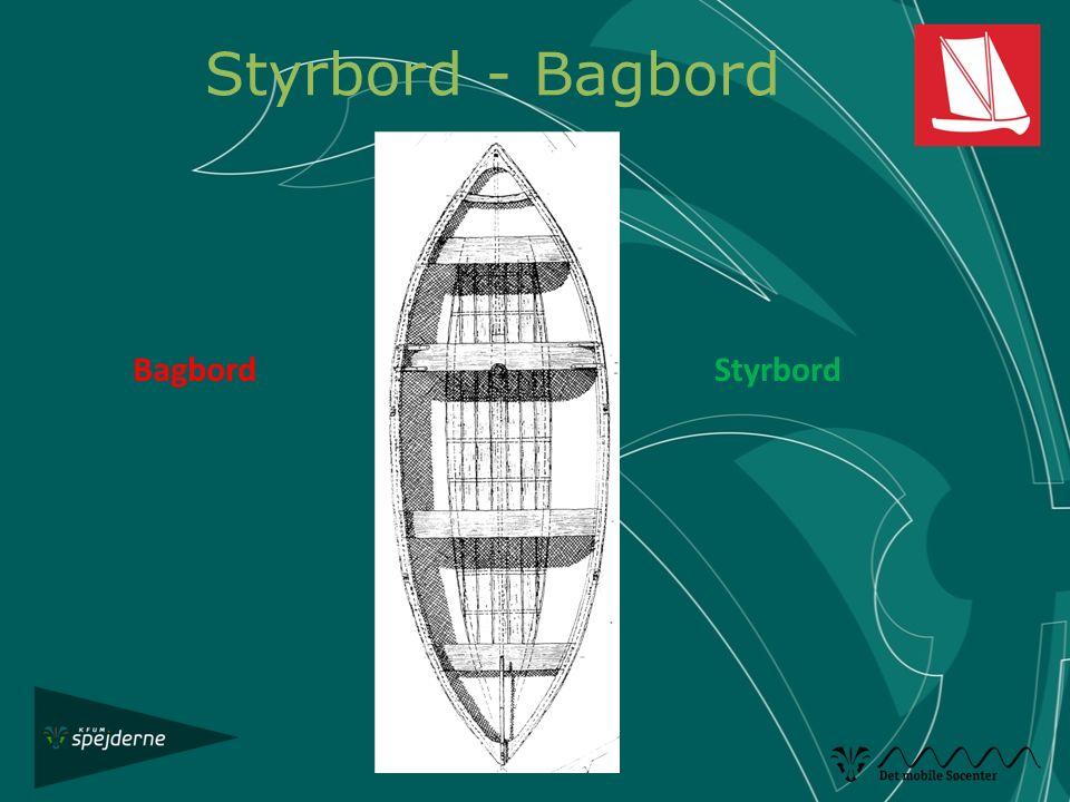 Styrbord - Bagbord Bagbord Styrbord