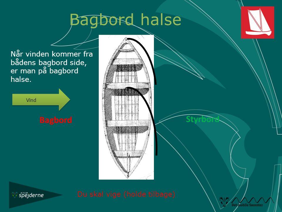 Bagbord halse Styrbord Bagbord