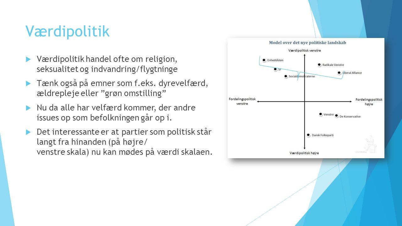 Værdipolitik Værdipolitik handel ofte om religion, seksualitet og indvandring/flygtninge.