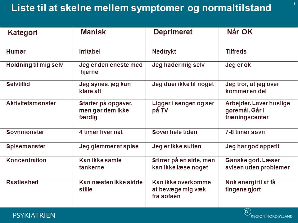 Liste til at skelne mellem symptomer og normaltilstand