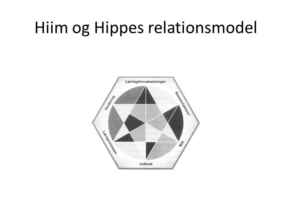 Him Og Hippes Didaktiske Relationsmodel