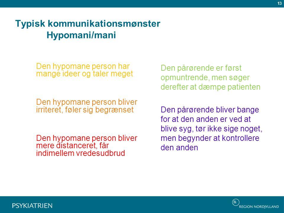 Typisk kommunikationsmønster Hypomani/mani