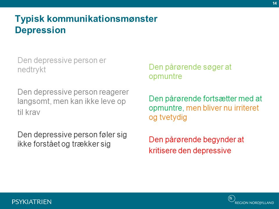 Typisk kommunikationsmønster Depression
