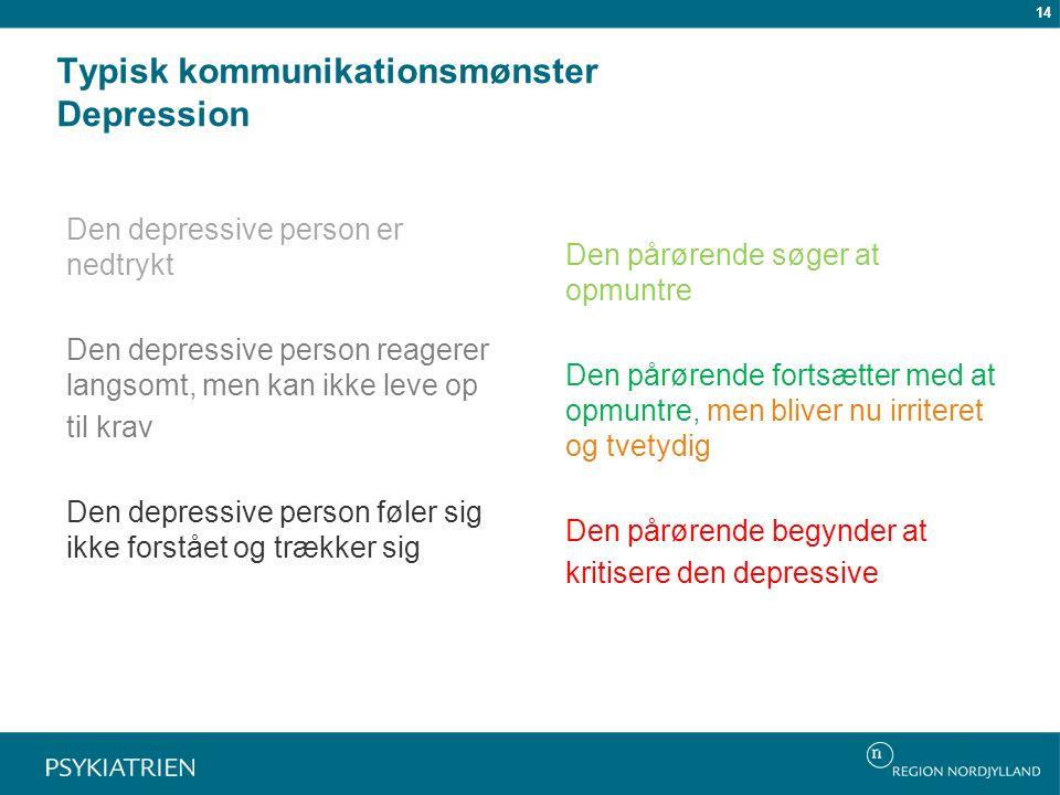 Typisk kommunikationsmønster Depression