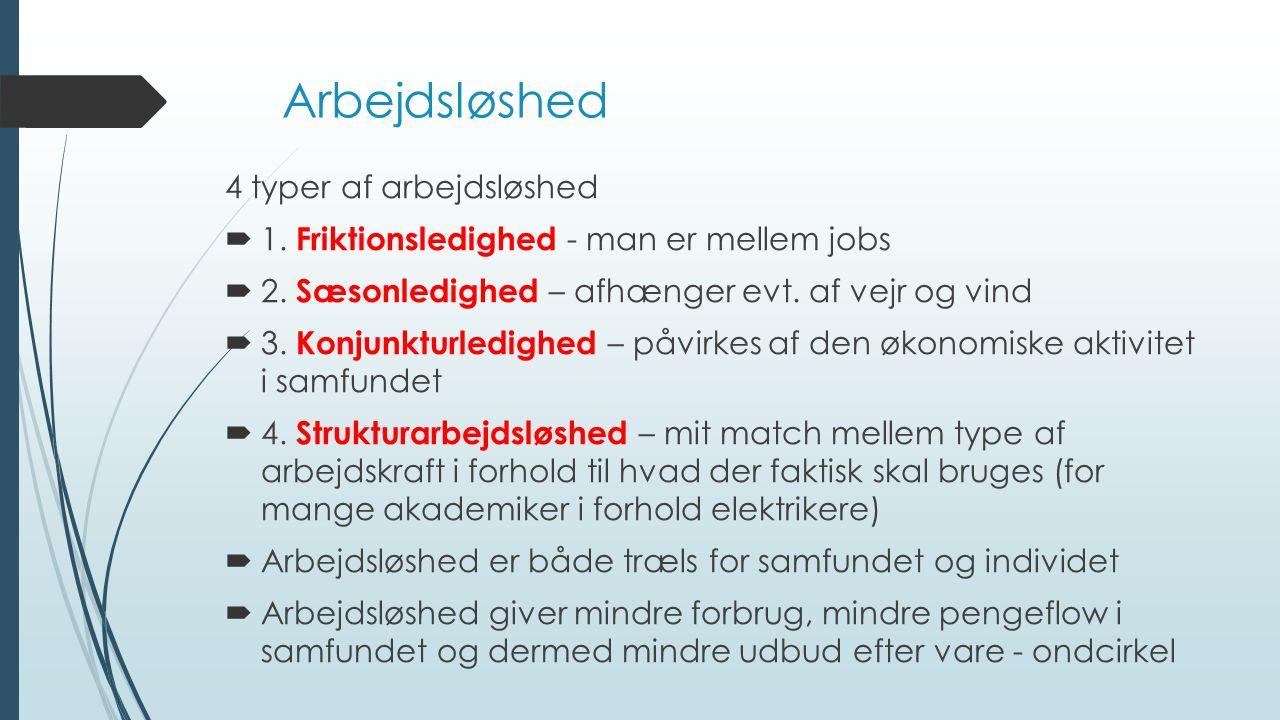 Arbejdsløshed 4 typer af arbejdsløshed