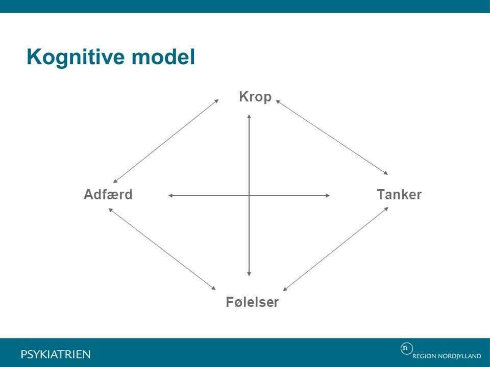 Kognitive model Krop Adfærd Tanker Følelser