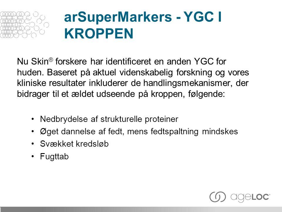 arSuperMarkers - YGC I KROPPEN
