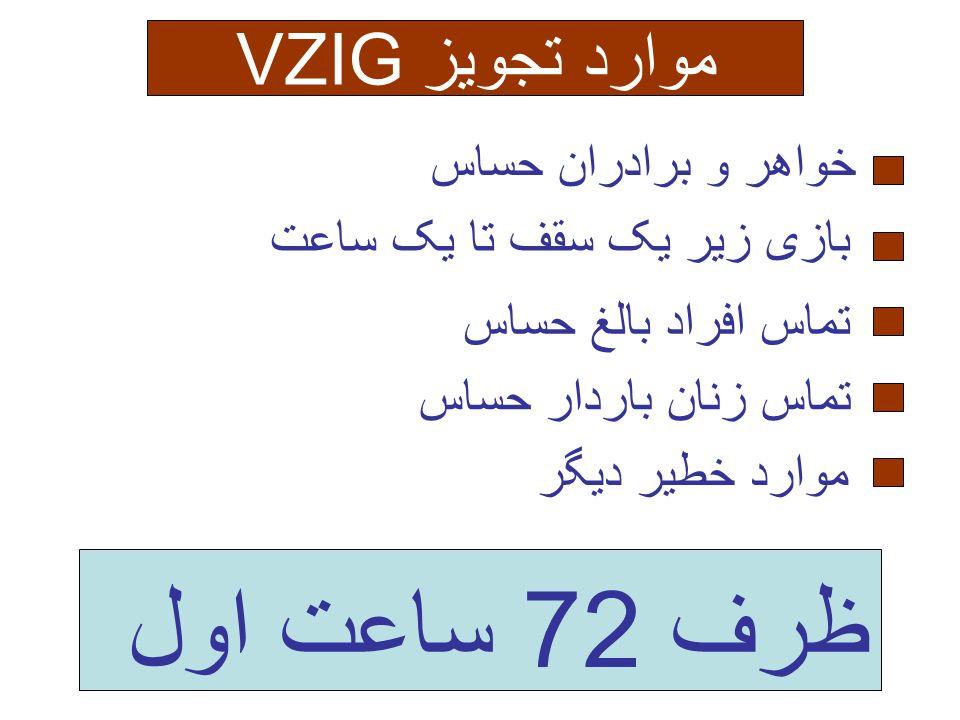 ظرف 72 ساعت اول موارد تجویز VZIG خواهر و برادران حساس
