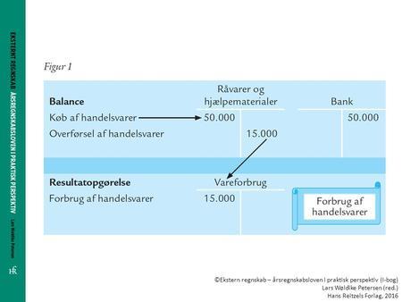 © Finansiel rådgivning – privat Helge Sørensen (red.) Hans Reitzels Forlag, ppt download